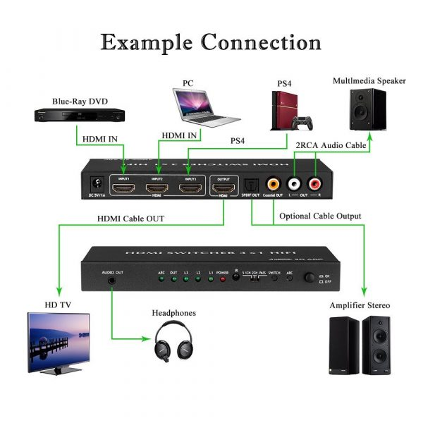 3x1 HDMI Switcher Optical Coaxial ARC Audio Out Converter